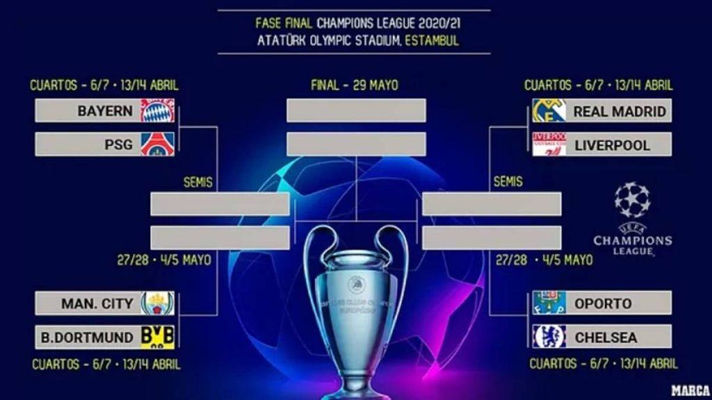 Cuartos, semifinales y final de Champions League