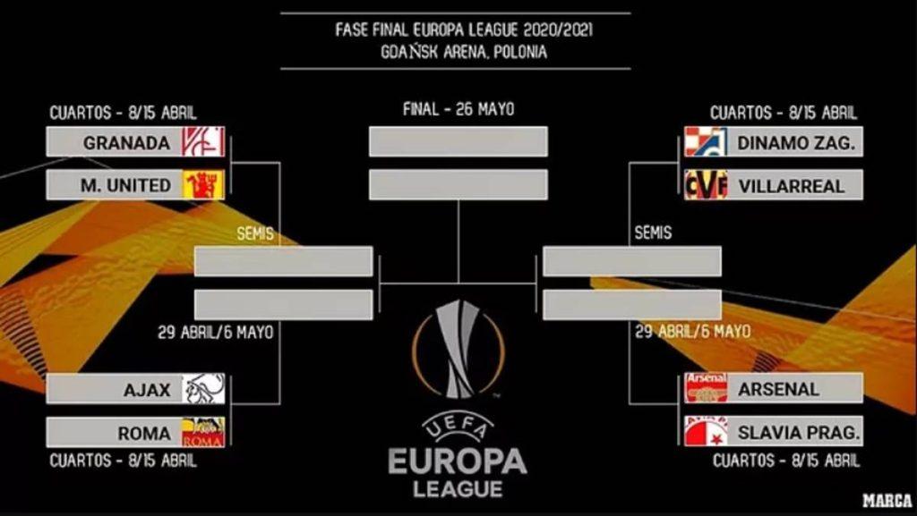 Cuartos de Europa League